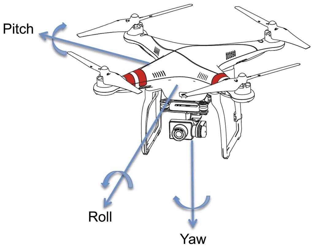 Yaw Pitch Roll   Wiring Diagram Database