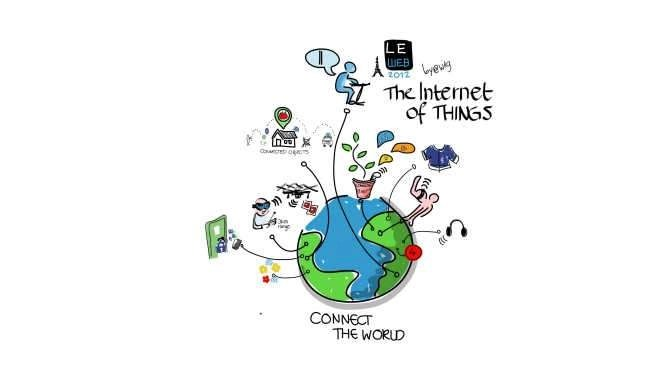 Het Internet der dingen (IoT) lekt aan alle kanten (bron afbeelding: https://commons.wikimedia.org/wiki/File:Internet_of_things_signed_by_the_author.jpg)