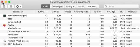 macOS Activiteitenweergave
