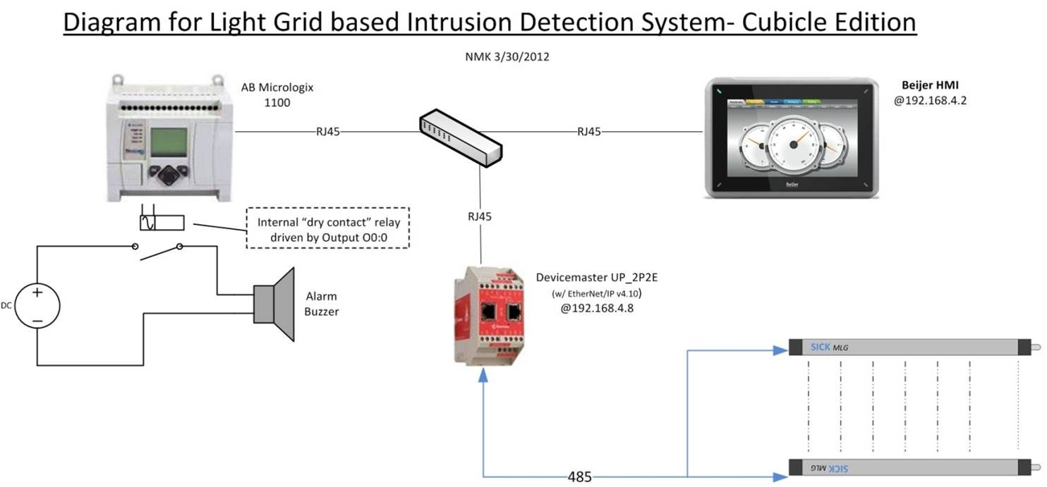 interconnected smoke alarms wiring diagram firex smoke intrusion detection systems products intrusion detection system icon [ 1484 x 691 Pixel ]