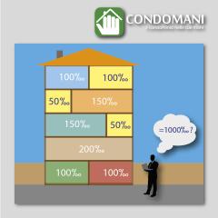 Come si gestisce un condominio senza tabelle millesimali?