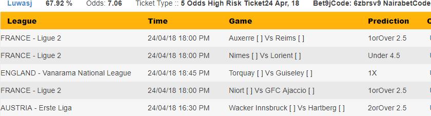 5+ odds category