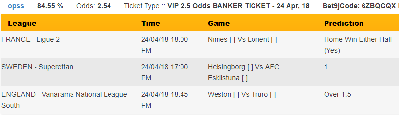 2.5 odds category