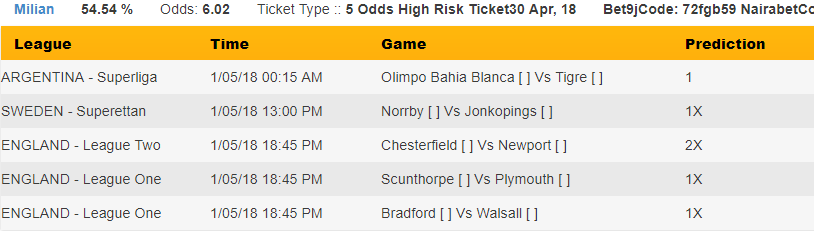 5+ odds football prediction