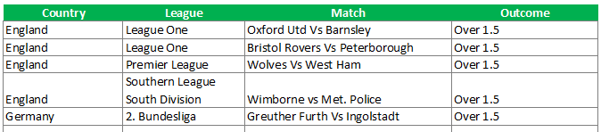 Over 1.5 goals confirmed experts betting tips