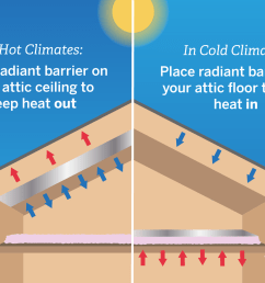 seal cracks to minimize air leaks in your attic  [ 1500 x 1000 Pixel ]