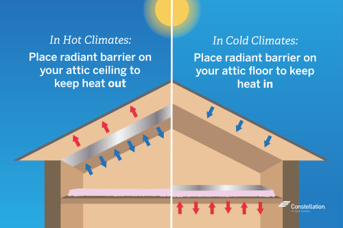 small resolution of seal cracks to minimize air leaks in your attic