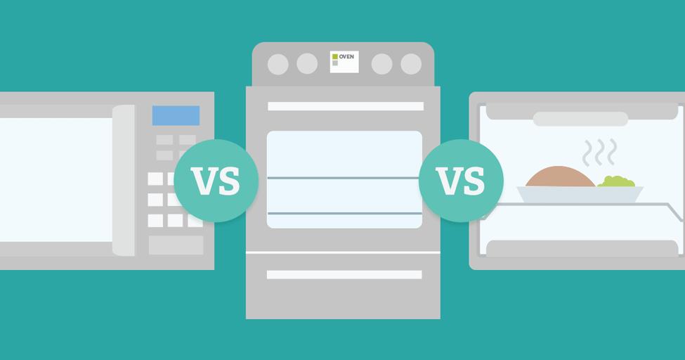 microwave vs toaster vs oven
