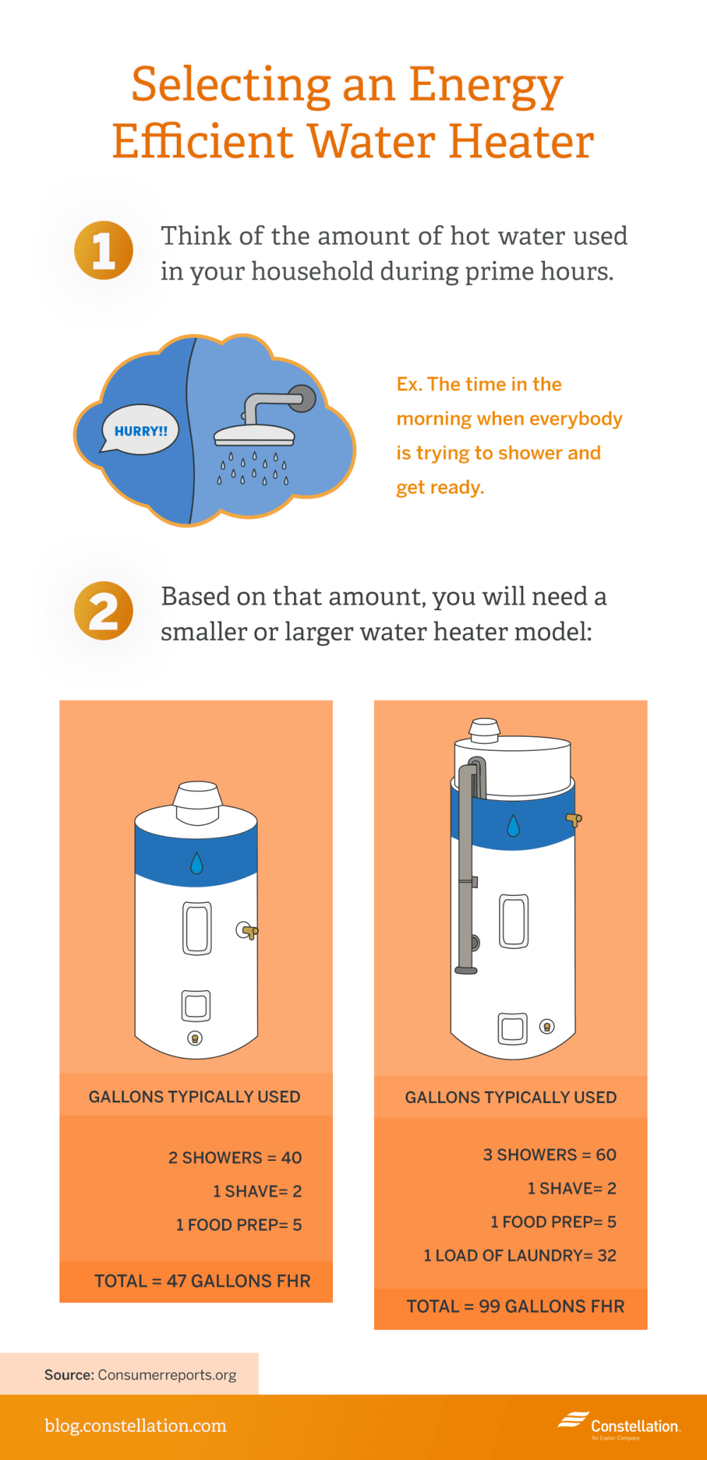 medium resolution of gas vs electric hot water heaters