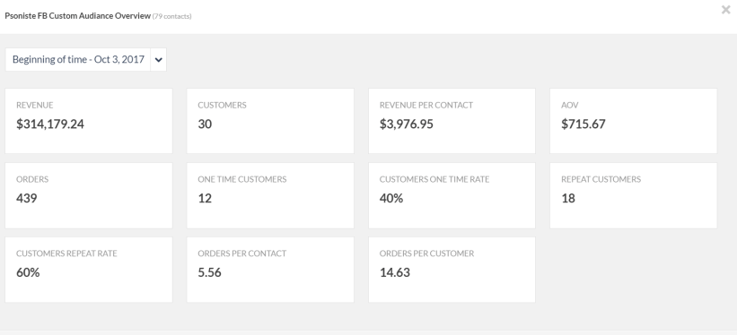 Ecommerce Insights Dashboard