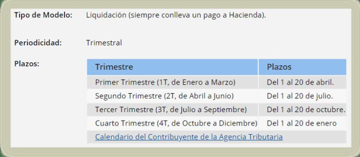 Calendario del contribuyente. Modelo 115 de Hacienda de retenciones de alquileres.