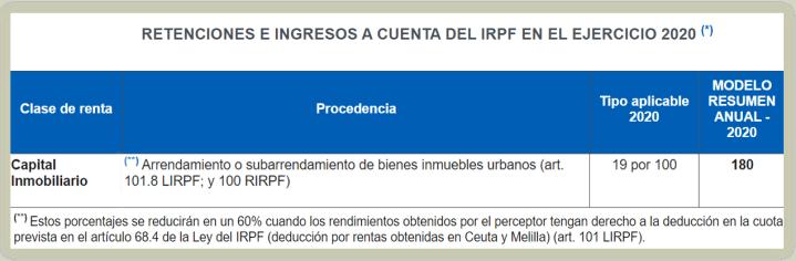Retenciones e ingresos a cuenta en el IRPF para 2020. Retenciones de alquileres, 19%.