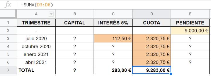 tabla de amortizaciones de un préstamo