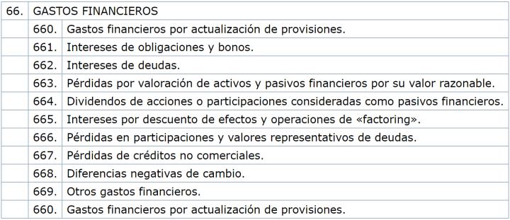 66. GASTOS FINANCIEROS