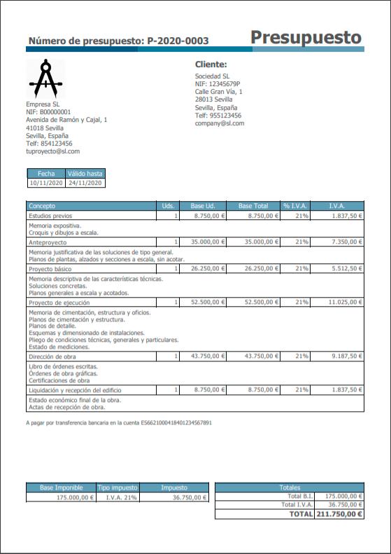 Ejemplo de presupuesto para un proyecto
