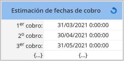 Estimación de fechas de cobro