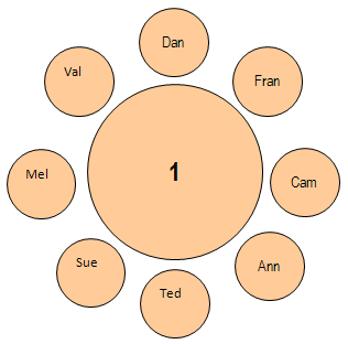 table plans templates free