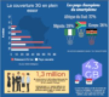 Le continent africain, super branché Smartphone1