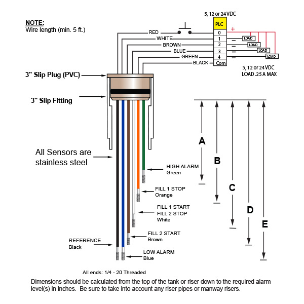 Kib Rv Monitor Panel Wiring Diagram How Water Level Sensors Work Archives Cooling Tower Products