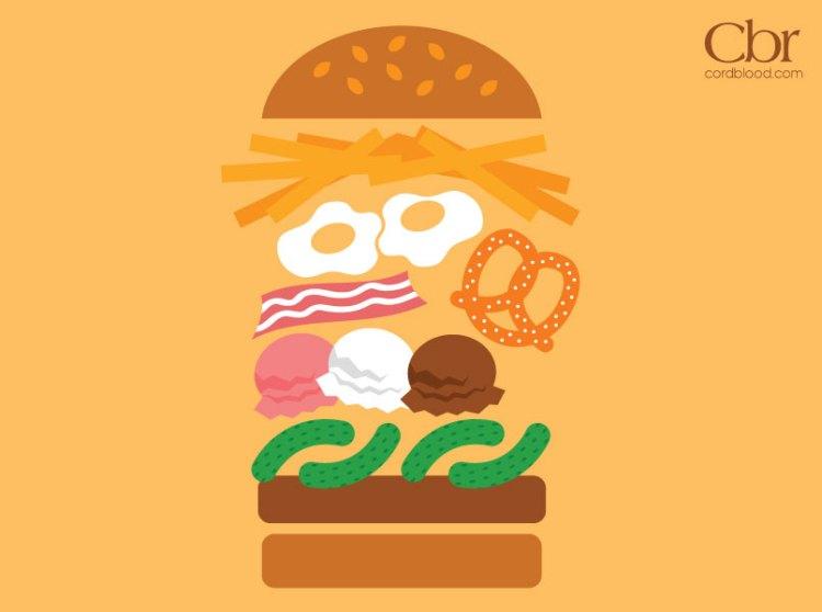 Blog_Cravings