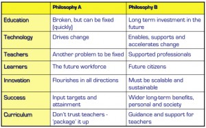 Competing philosophies