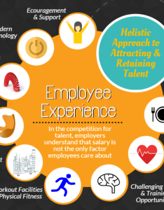 Glimpse employee experience piktochart also today   students tomorrow talent corenet global rh blogrenetglobal