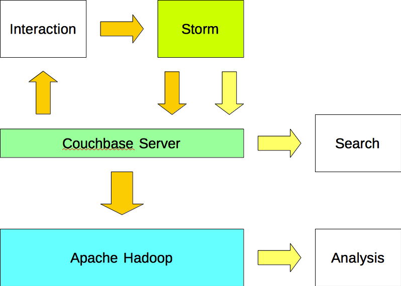 gap_arch_opt_2