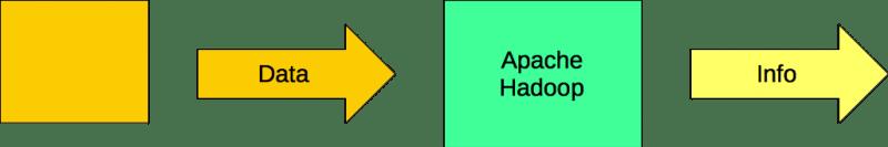 hadoop_flow