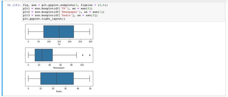 Detect outliers using boxplot data visualization
