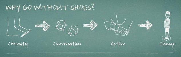 sin zapatos creatividad publicidad