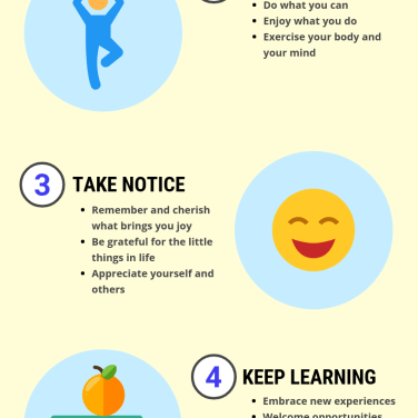 Five Ways to Well-being