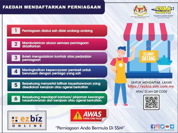 Free SSM Registration for Students, Youth under B40 and Single Mother