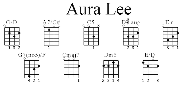 Aura_Lee_title