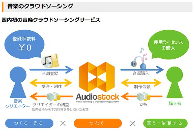 audio_stock_001