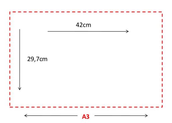 Tipos e formatos dos papéis: A3