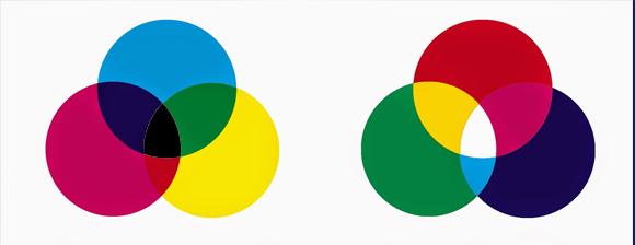 Sistemas de cores CMYK e RGB
