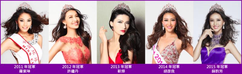 歷屆中國環球小姐冠軍