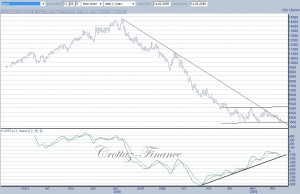 crude-oil-14-02-09