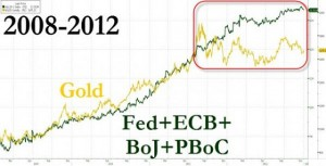 centralbank-balance-gold