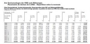 bns devises fin marrs 2013