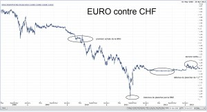 euro chf bns 30.04.2013