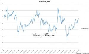 ratio or argent 12 mai 2014