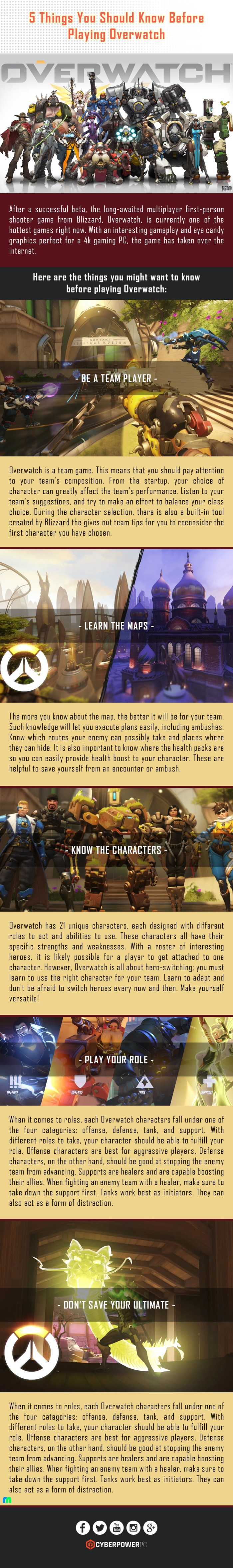 5 Things You Should Know Before Playing Overwatch