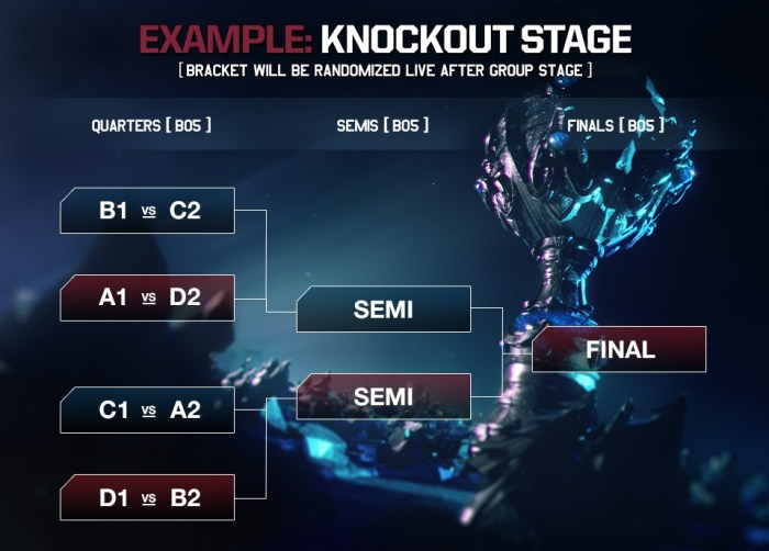 2016_worlds_drawbracket_graphic
