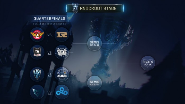 worlds16_editorial_knockoutbracket_quarterfinals