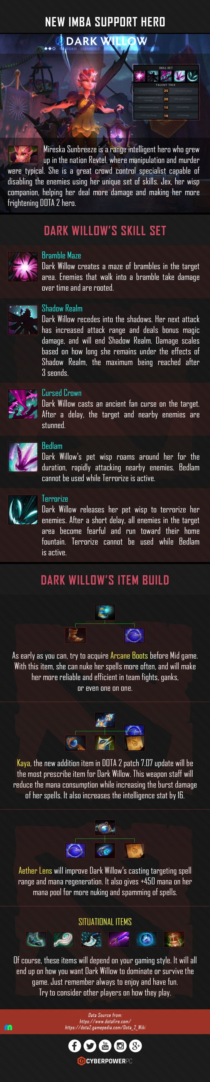cyberpower-infographics-new-hero-dark-willow