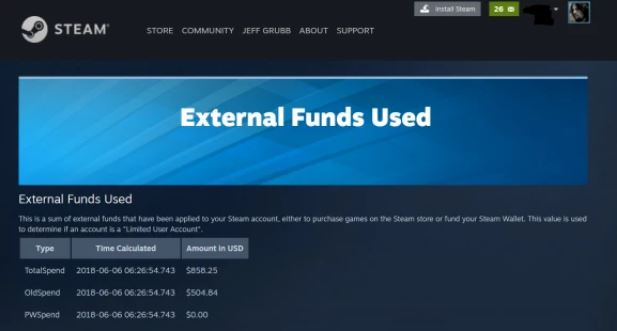 External Funds Used in a Gaming Laptop