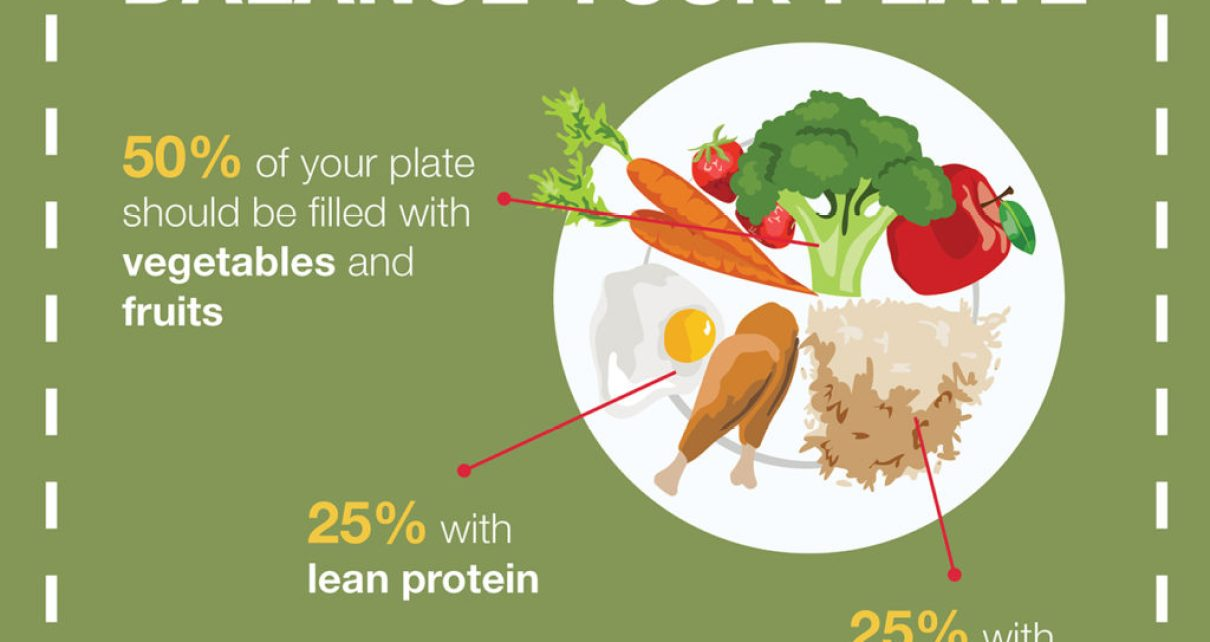 Five Nutrition Tips For Cancer Patients Infographic