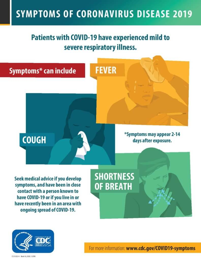 Covid 19 Symptoms Animation Day By Day In Hindi