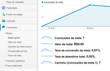 E-commerce Tracker Google Analytics